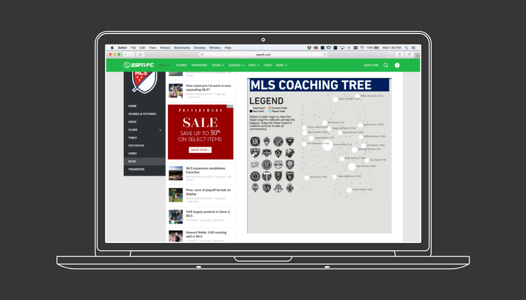 Screenshot of Major League Soccer interactive coaching tree on ESPN FC
