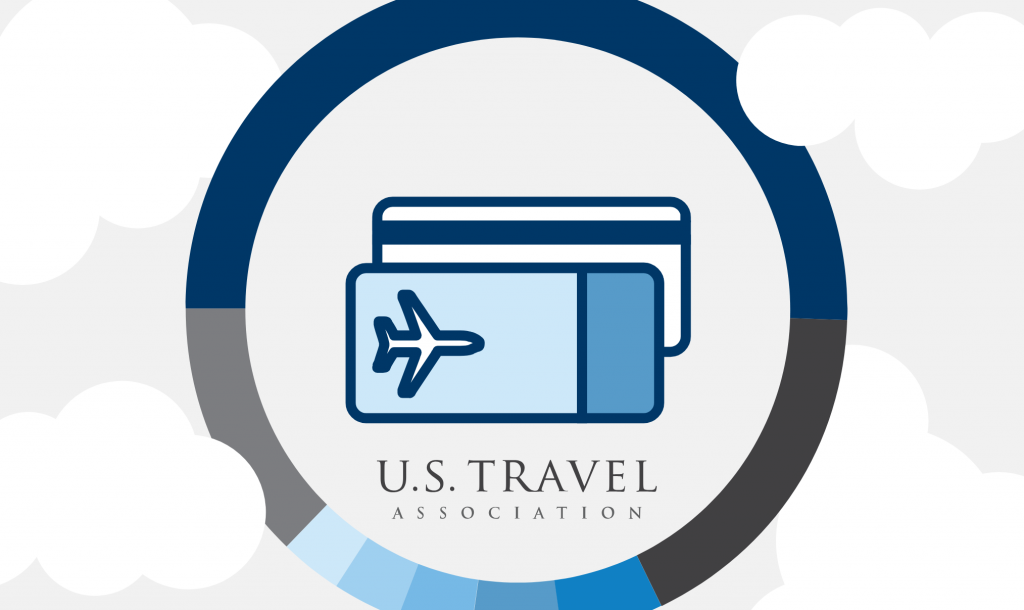 U.S. Travel Association with data visualization.